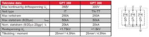 Tekniske data overspenningsvern GPT 350 – 300